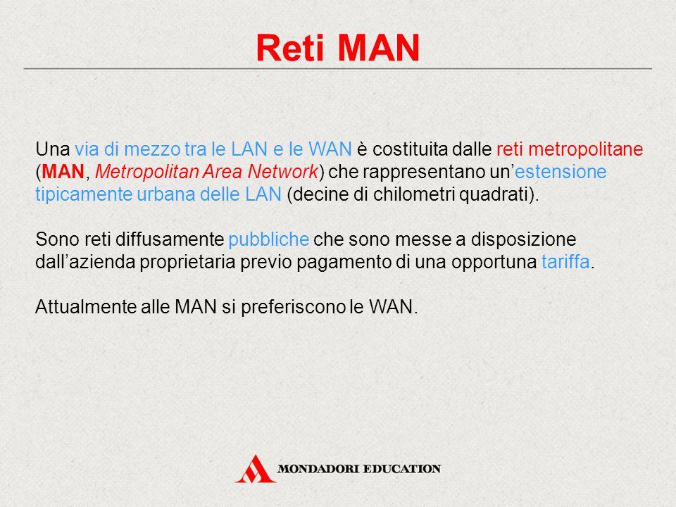 Reti MAN
