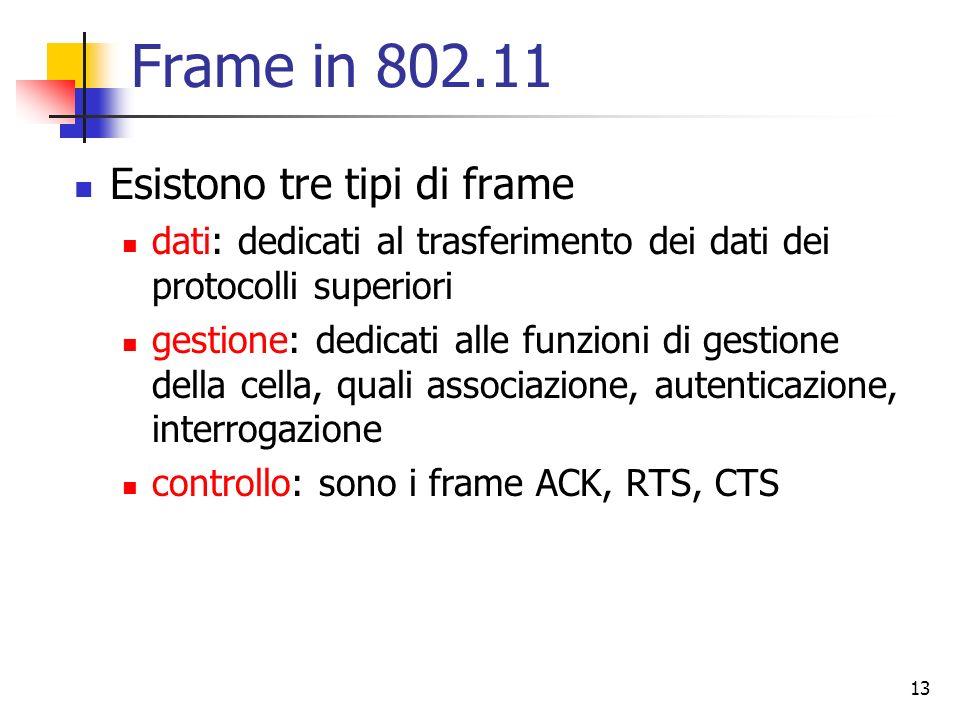 Frame in 802.11 Esistono tre tipi di frame