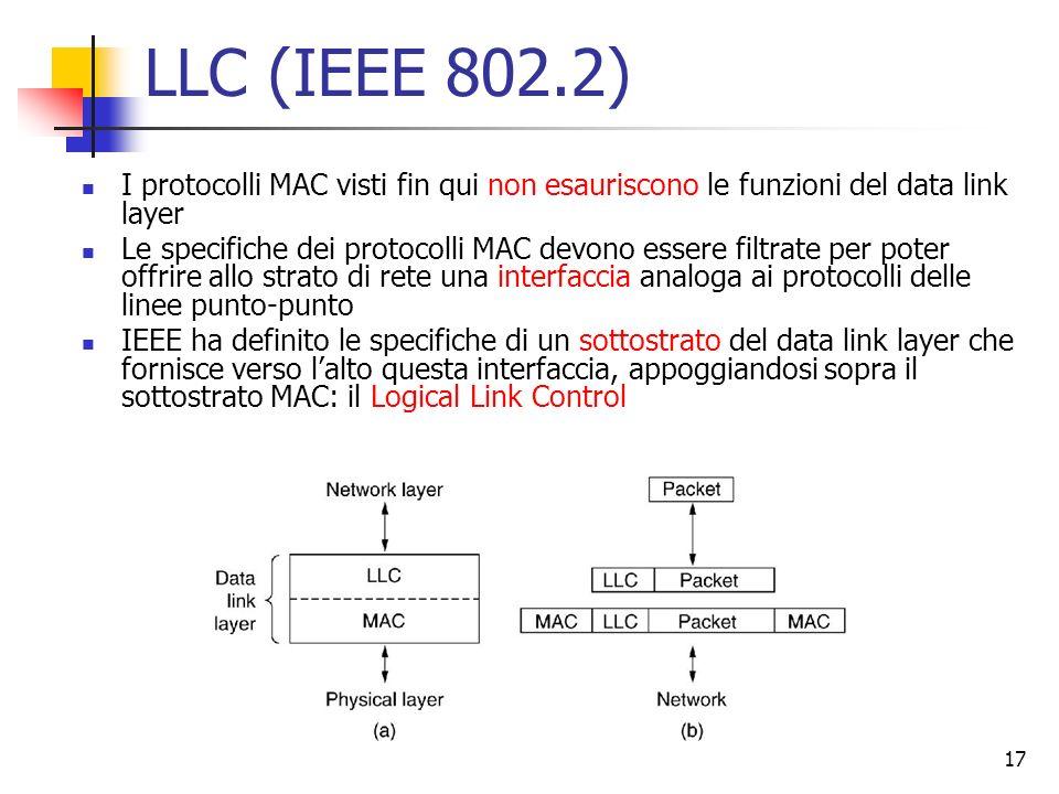 LLC (IEEE 802.2) I protocolli MAC visti fin qui non esauriscono le funzioni del data link layer.