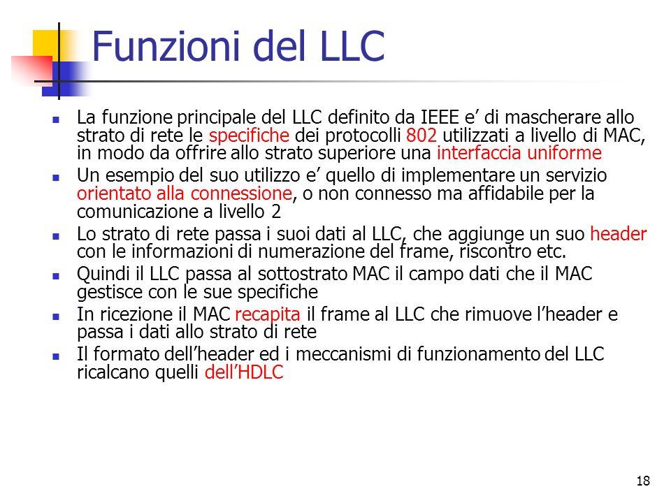 Funzioni del LLC