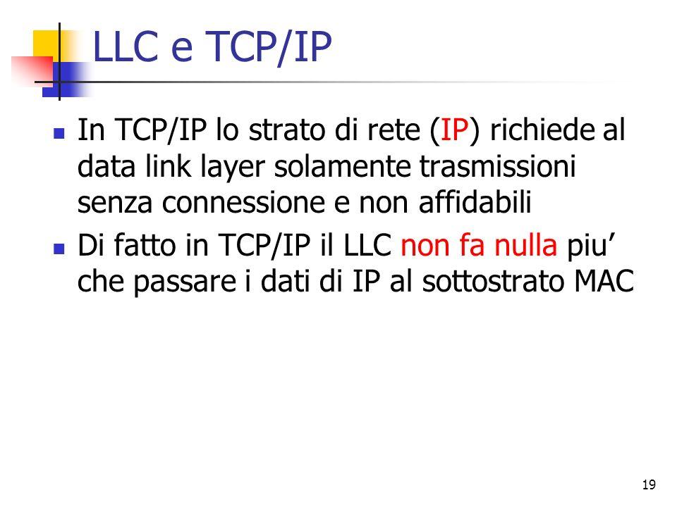 LLC e TCP/IP In TCP/IP lo strato di rete (IP) richiede al data link layer solamente trasmissioni senza connessione e non affidabili.