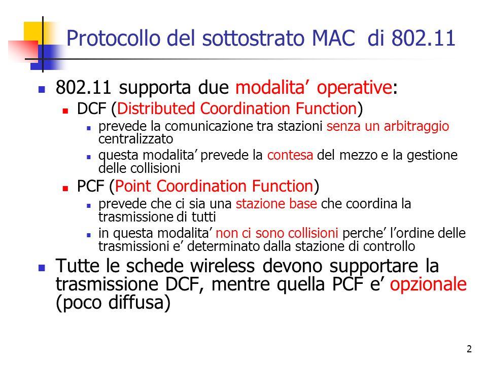 Protocollo del sottostrato MAC di 802.11