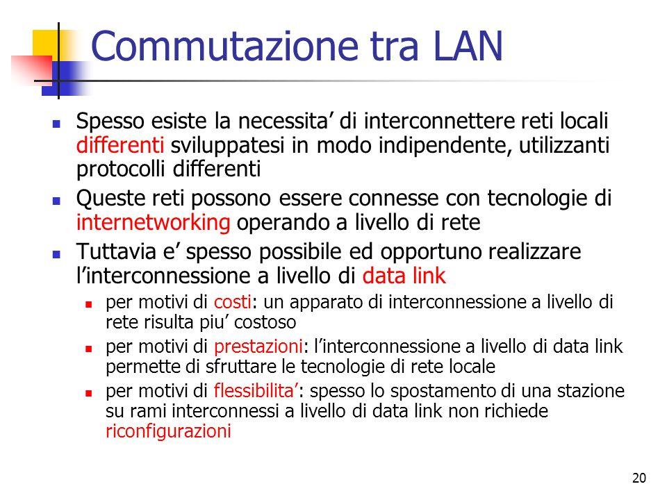 Commutazione tra LAN