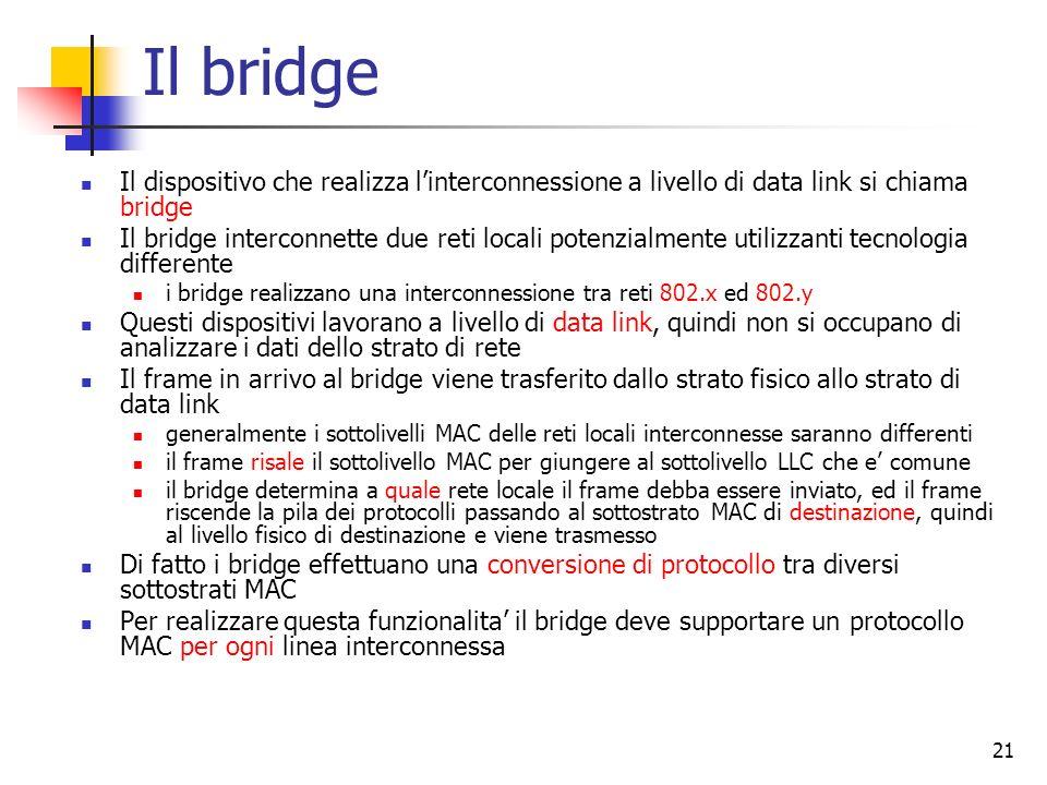 Il bridge Il dispositivo che realizza l'interconnessione a livello di data link si chiama bridge.