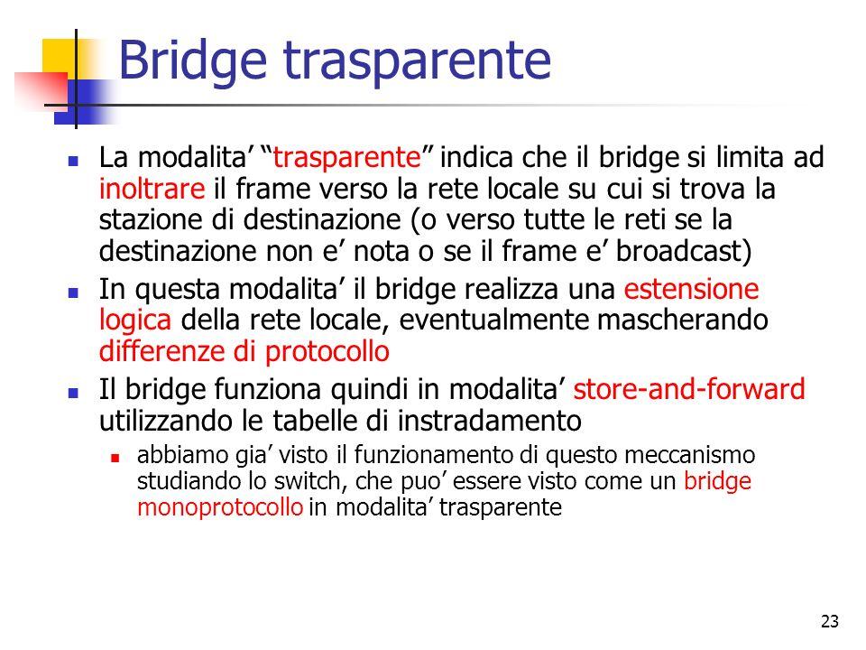 Bridge trasparente