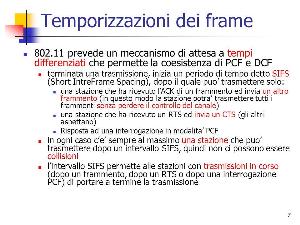 Temporizzazioni dei frame