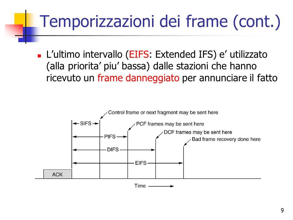 Temporizzazioni dei frame (cont.)