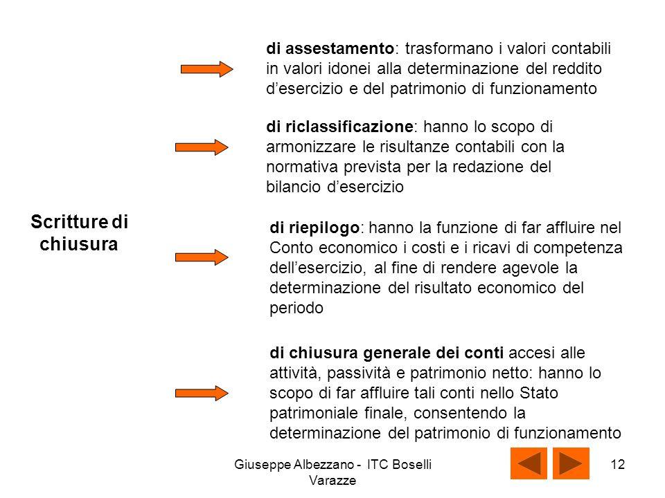 Giuseppe Albezzano - ITC Boselli Varazze