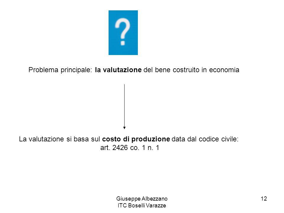 Problema principale: la valutazione del bene costruito in economia