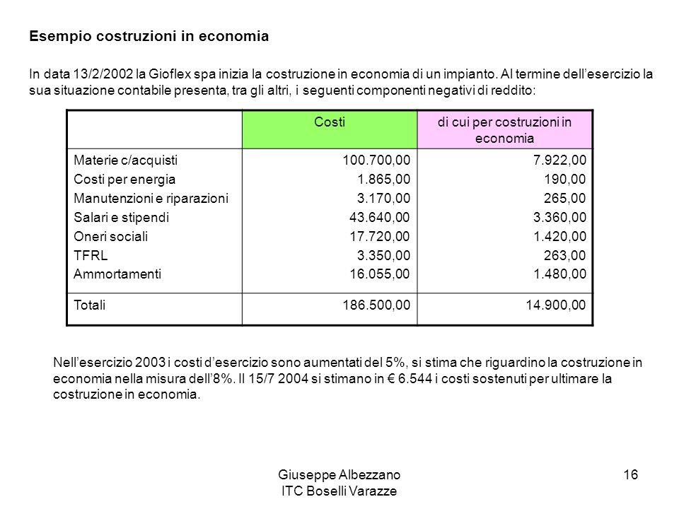 Esempio costruzioni in economia