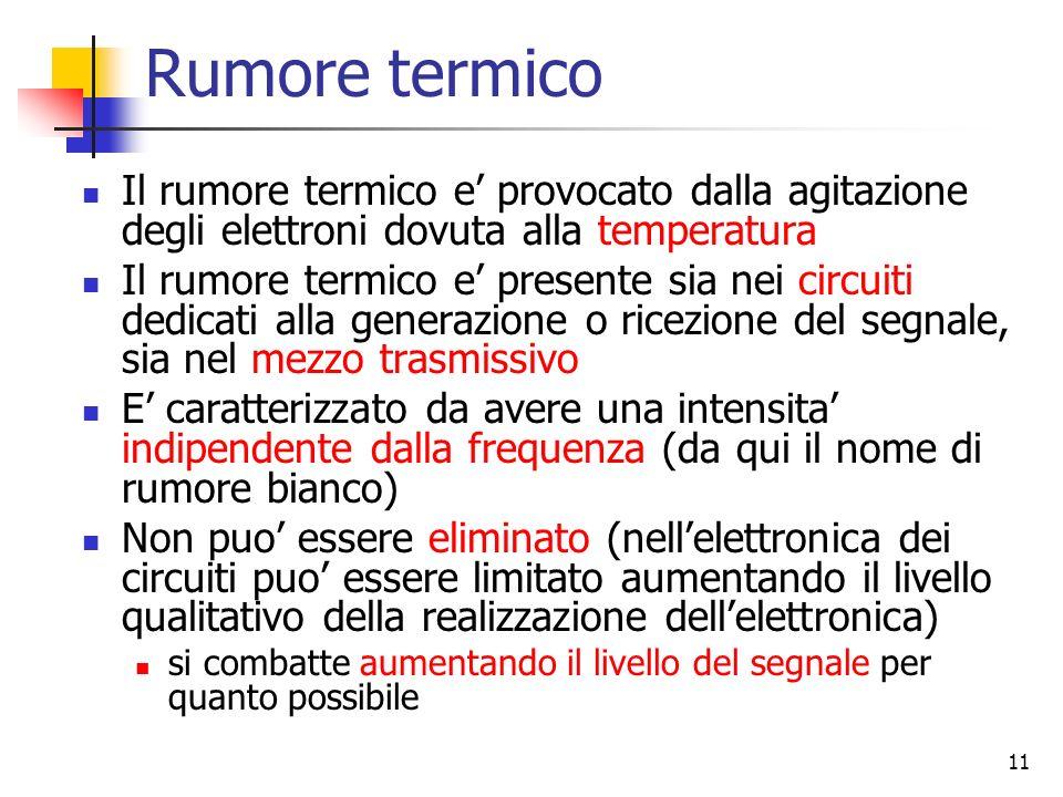 Rumore termico Il rumore termico e' provocato dalla agitazione degli elettroni dovuta alla temperatura.