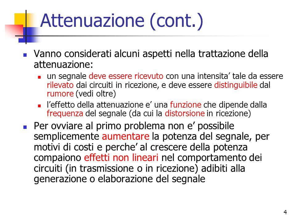 Attenuazione (cont.) Vanno considerati alcuni aspetti nella trattazione della attenuazione: