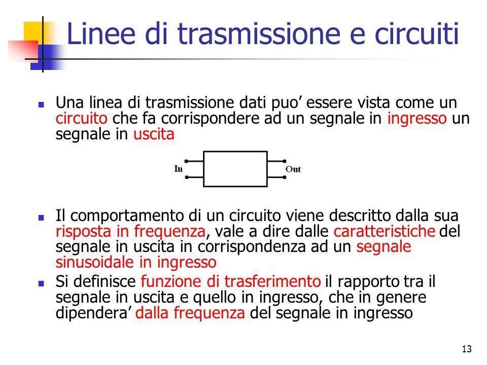 Linee di trasmissione e circuiti