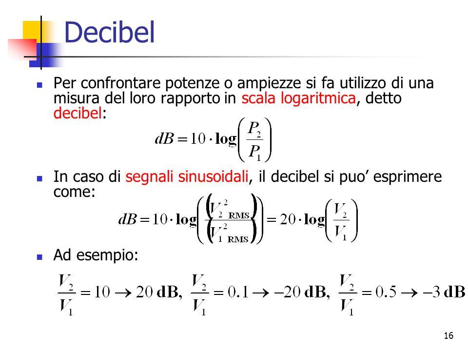 Decibel Per confrontare potenze o ampiezze si fa utilizzo di una misura del loro rapporto in scala logaritmica, detto decibel: