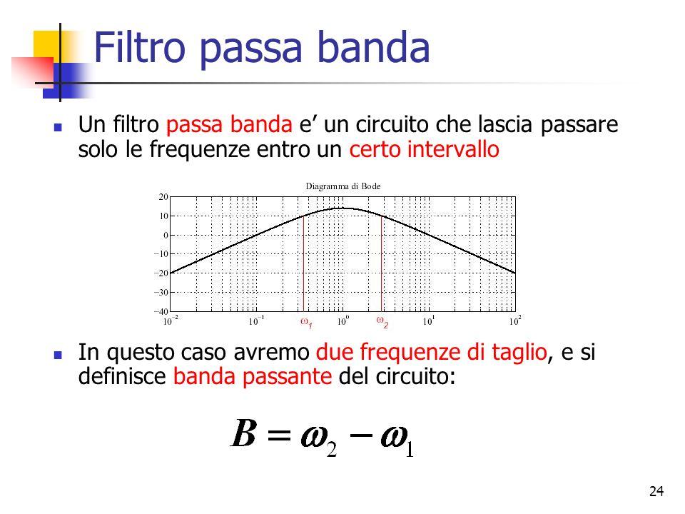 Filtro passa banda Un filtro passa banda e' un circuito che lascia passare solo le frequenze entro un certo intervallo.