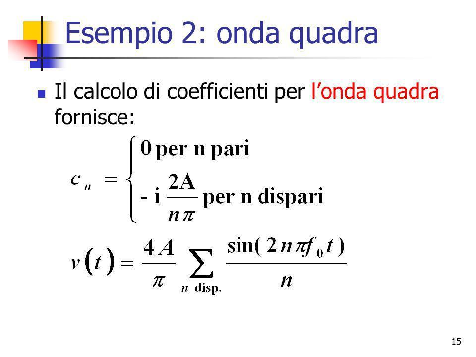 Esempio 2: onda quadra Il calcolo di coefficienti per l'onda quadra fornisce: