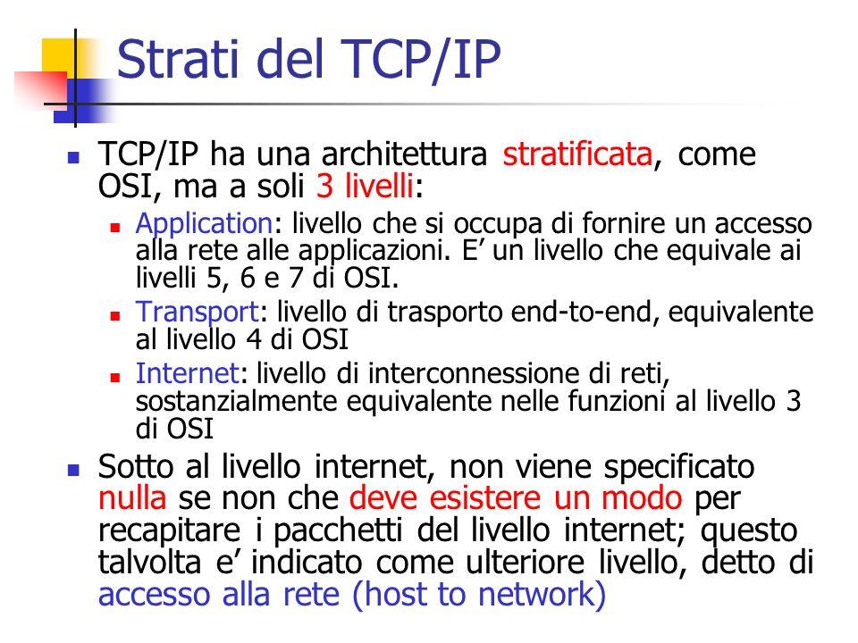 Strati del TCP/IPTCP/IP ha una architettura stratificata, come OSI, ma a soli 3 livelli: