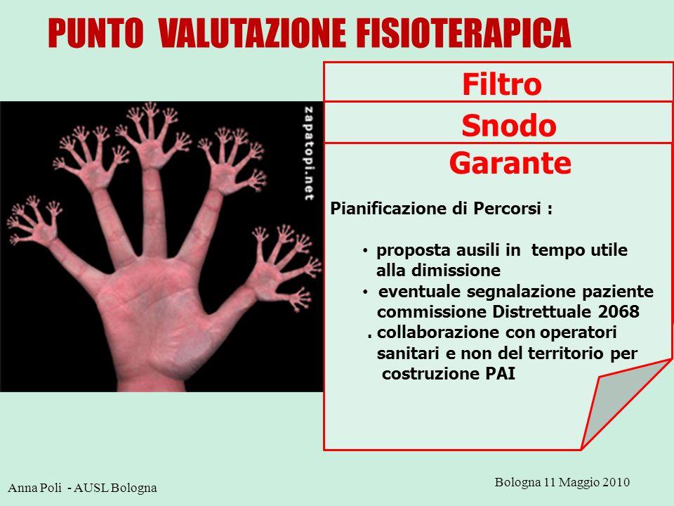 PUNTO VALUTAZIONE FISIOTERAPICA