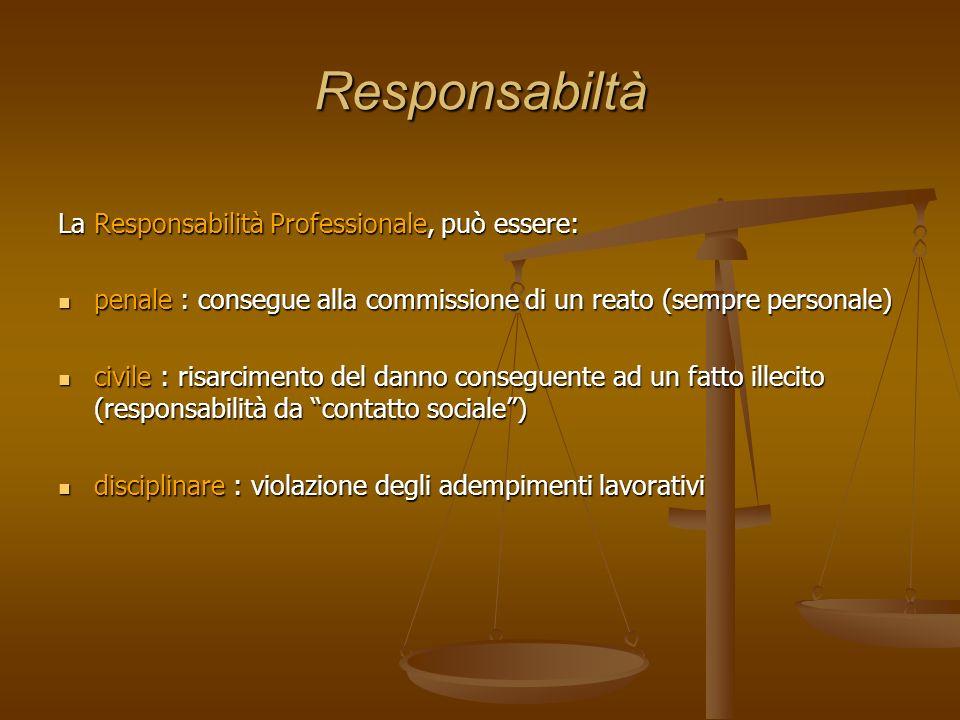 Responsabiltà La Responsabilità Professionale, può essere: