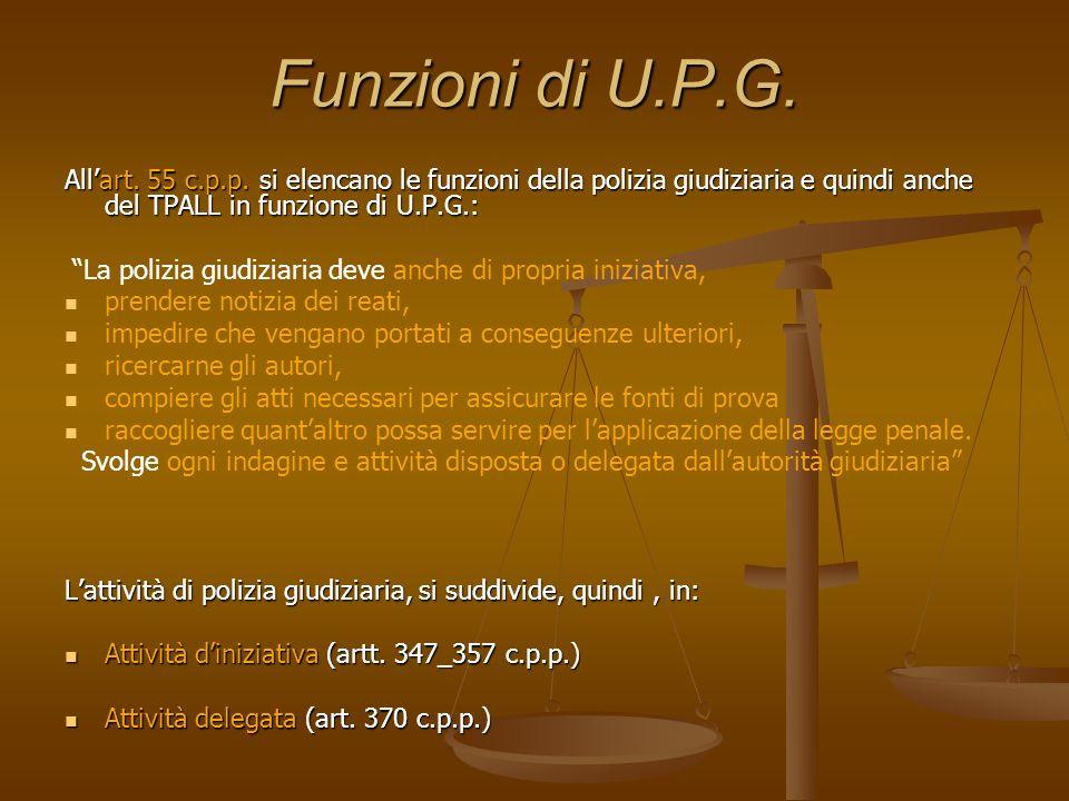 Funzioni di U.P.G. All'art. 55 c.p.p. si elencano le funzioni della polizia giudiziaria e quindi anche del TPALL in funzione di U.P.G.: