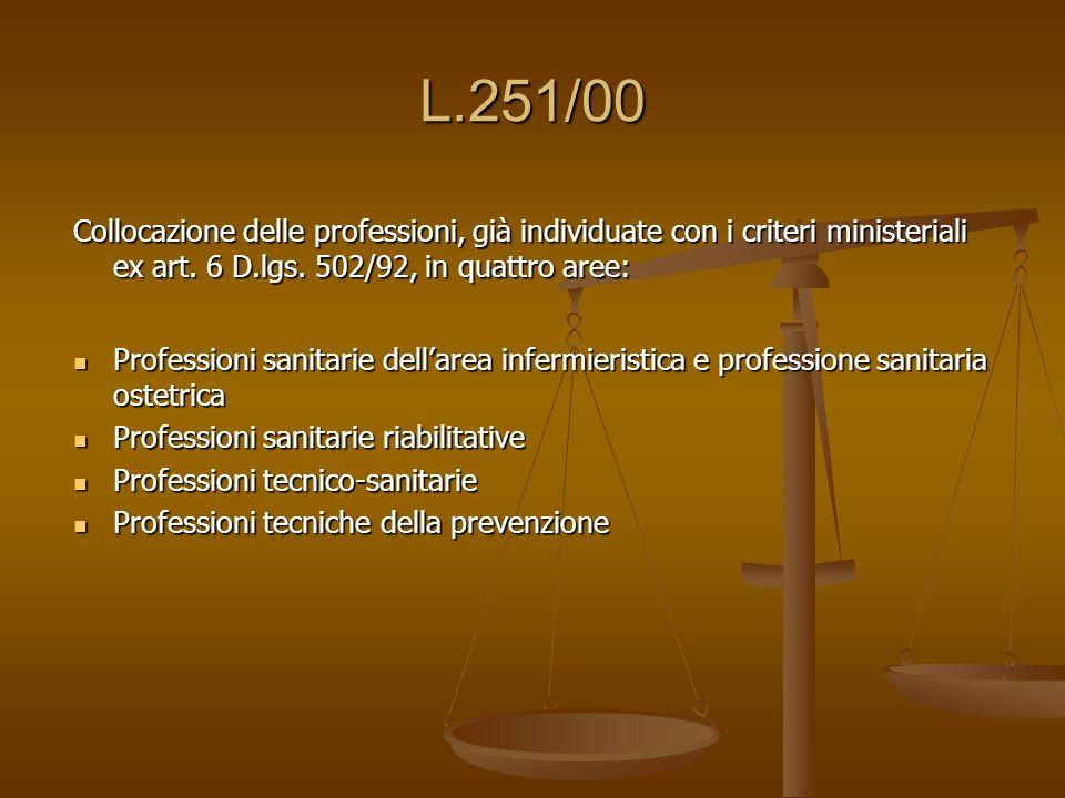 L.251/00 Collocazione delle professioni, già individuate con i criteri ministeriali ex art. 6 D.lgs. 502/92, in quattro aree: