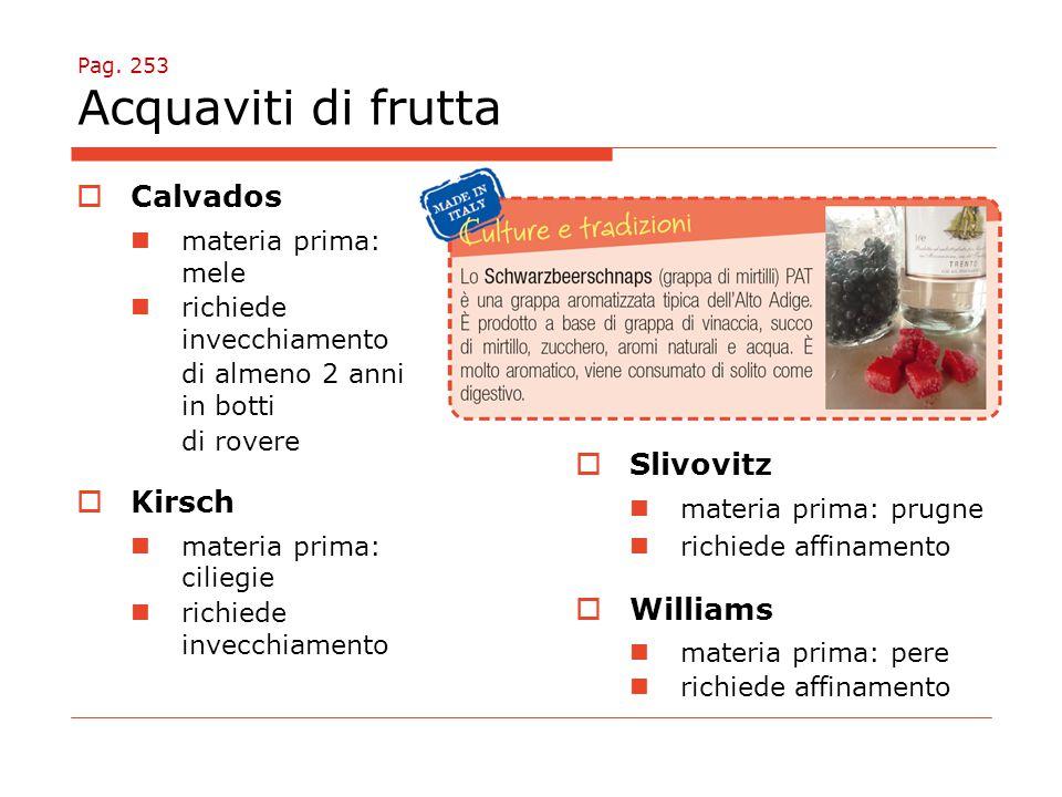 Pag. 253 Acquaviti di frutta