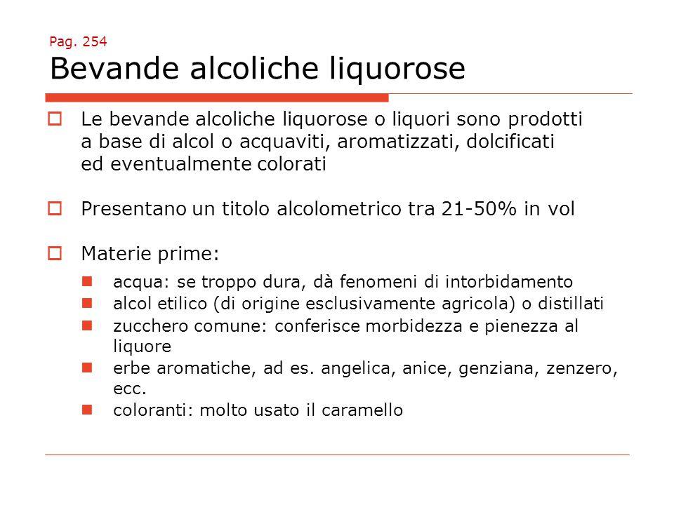 Pag. 254 Bevande alcoliche liquorose