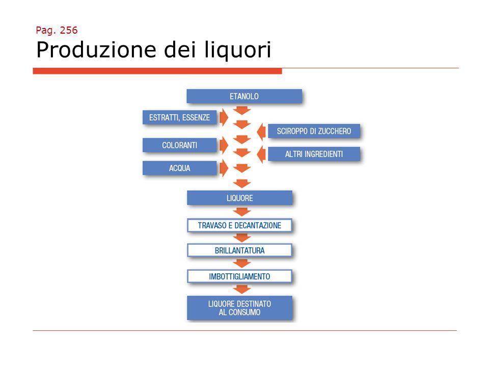 Pag. 256 Produzione dei liquori