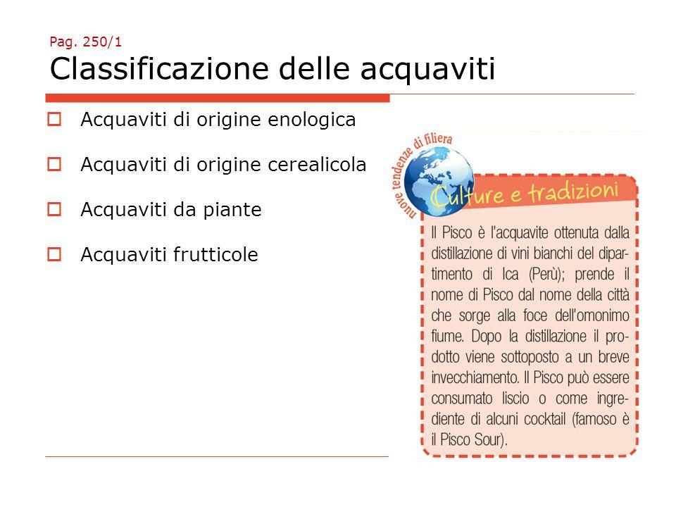 Pag. 250/1 Classificazione delle acquaviti