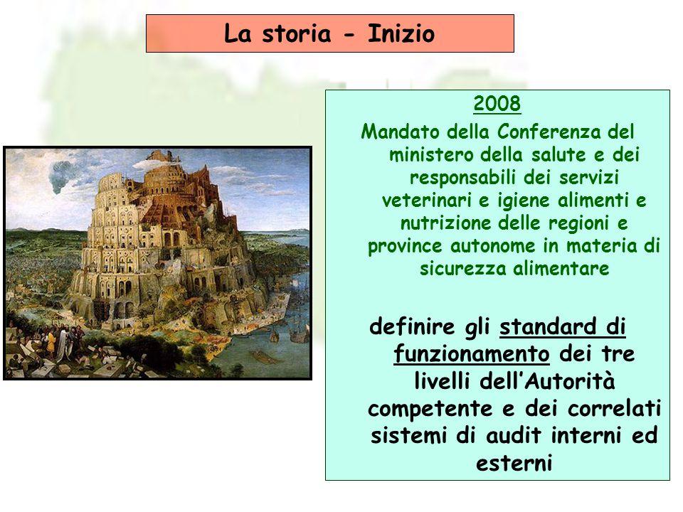 La storia - Inizio 2008.