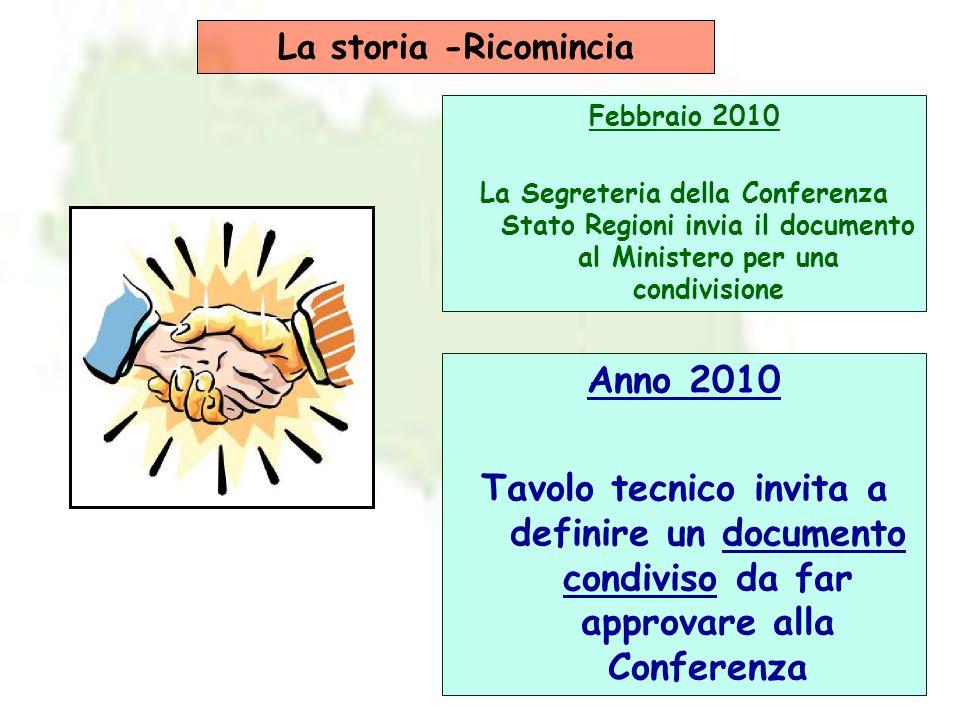 La storia -Ricomincia Febbraio 2010. La Segreteria della Conferenza Stato Regioni invia il documento al Ministero per una condivisione.