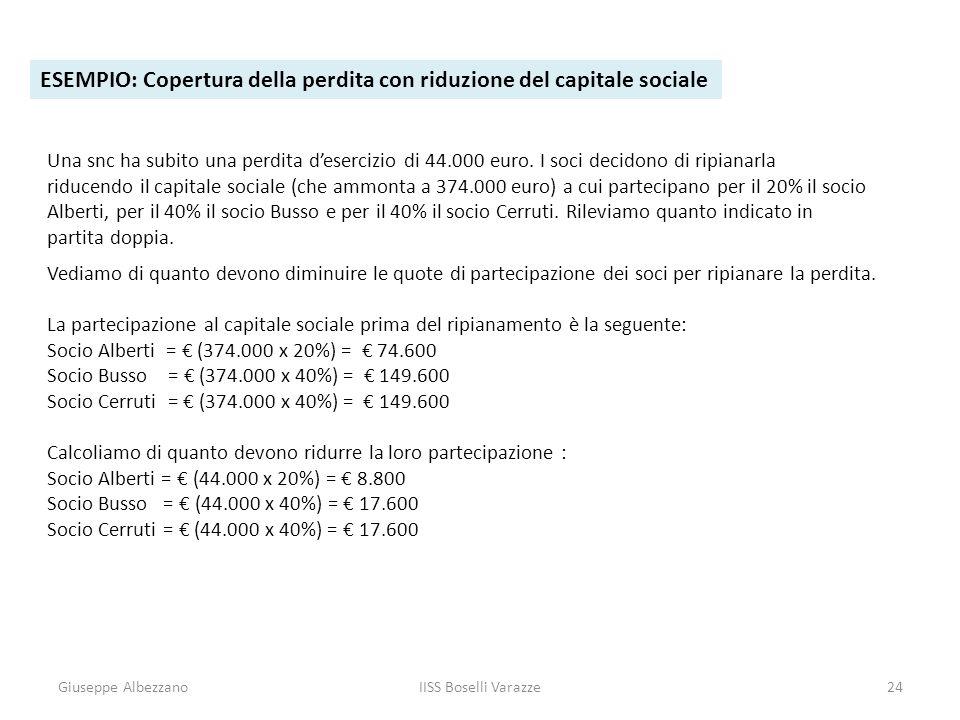 ESEMPIO: Copertura della perdita con riduzione del capitale sociale