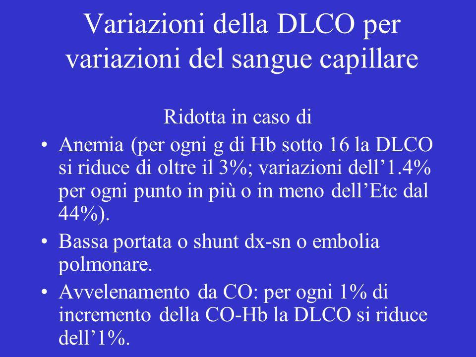 Variazioni della DLCO per variazioni del sangue capillare
