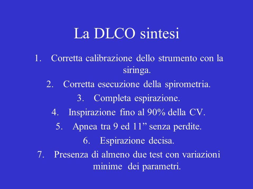 La DLCO sintesi Corretta calibrazione dello strumento con la siringa.