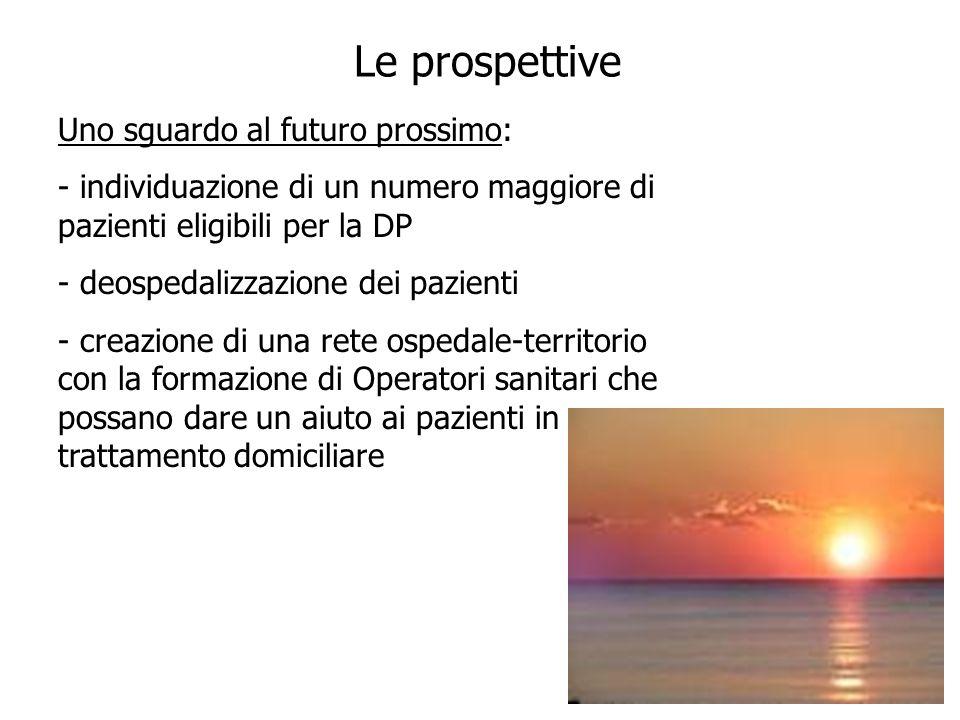 Le prospettive Uno sguardo al futuro prossimo: