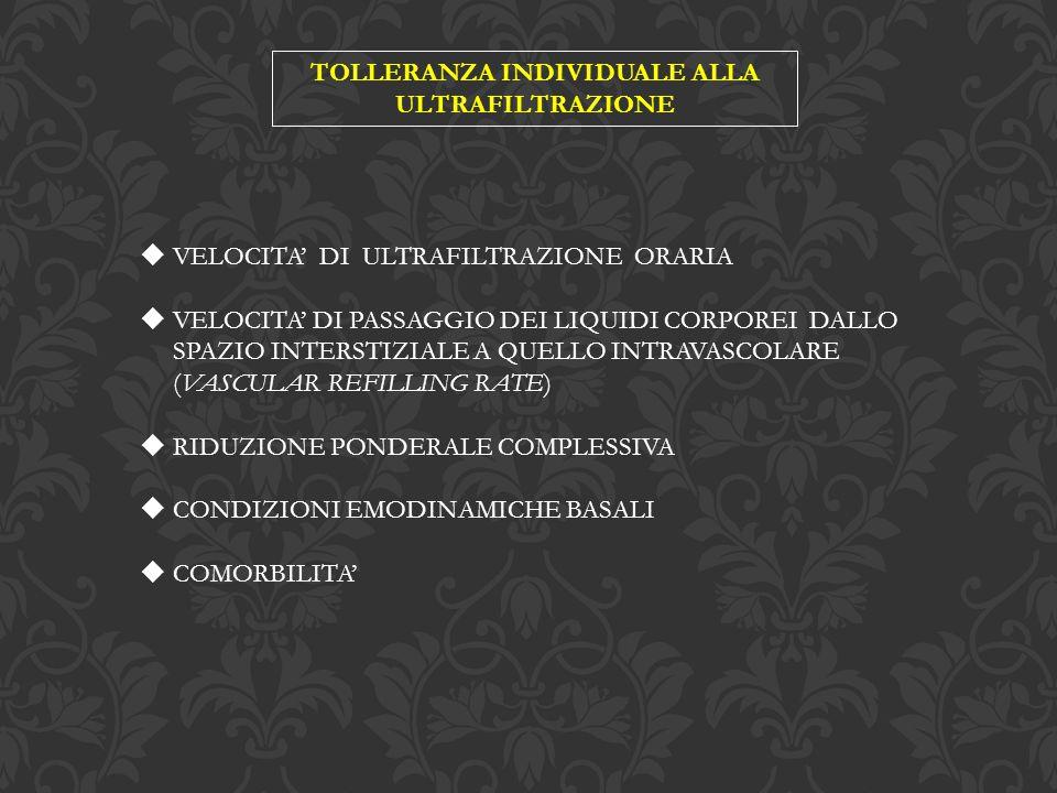 TOLLERANZA INDIVIDUALE ALLA ULTRAFILTRAZIONE