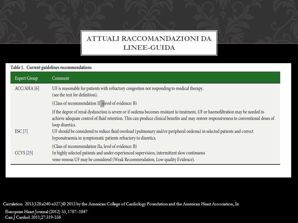 Attuali raccomandazioni da Linee-guida