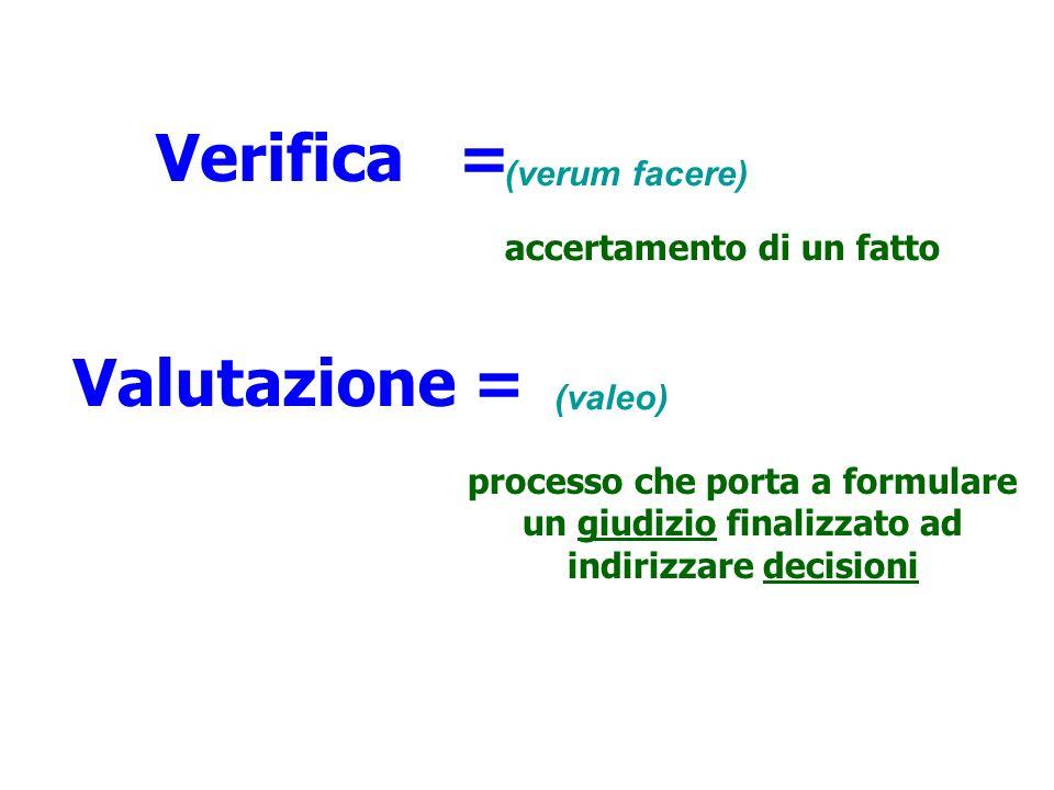 Verifica = Valutazione = (verum facere) accertamento di un fatto