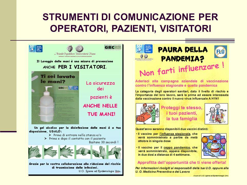 STRUMENTI DI COMUNICAZIONE PER OPERATORI, PAZIENTI, VISITATORI