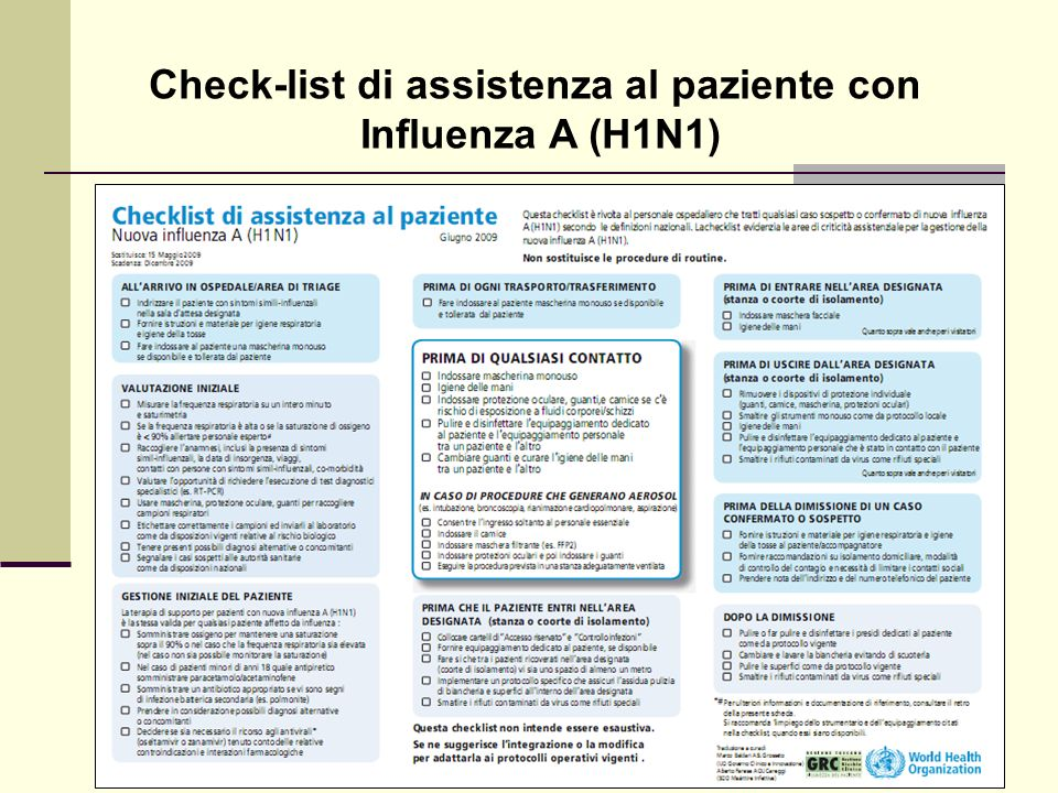 Check-list di assistenza al paziente con