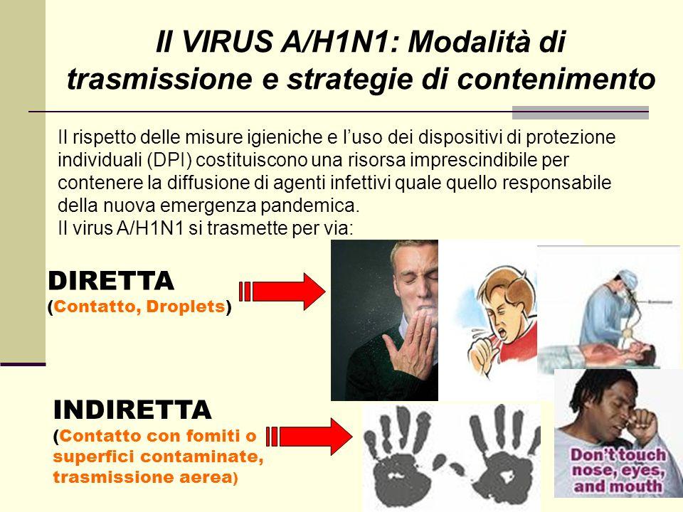 Il VIRUS A/H1N1: Modalità di trasmissione e strategie di contenimento