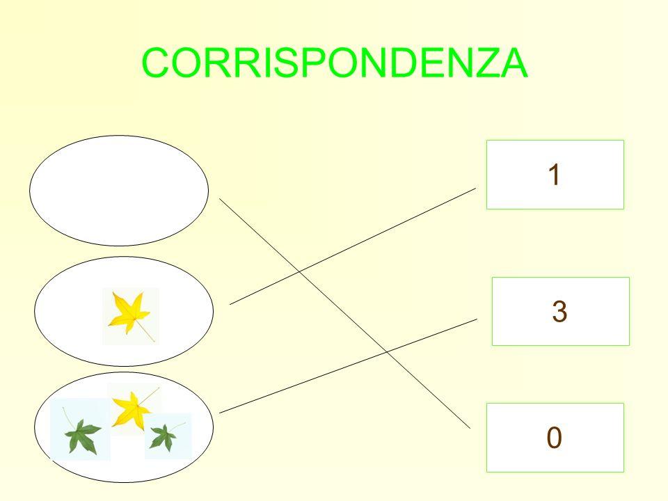 CORRISPONDENZA 1 3