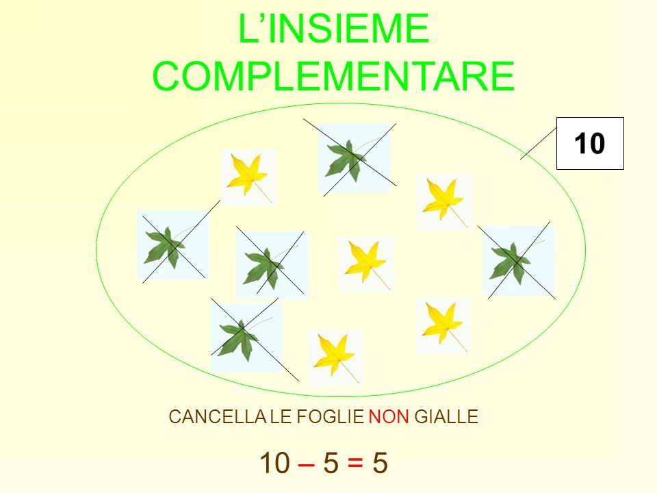 L'INSIEME COMPLEMENTARE