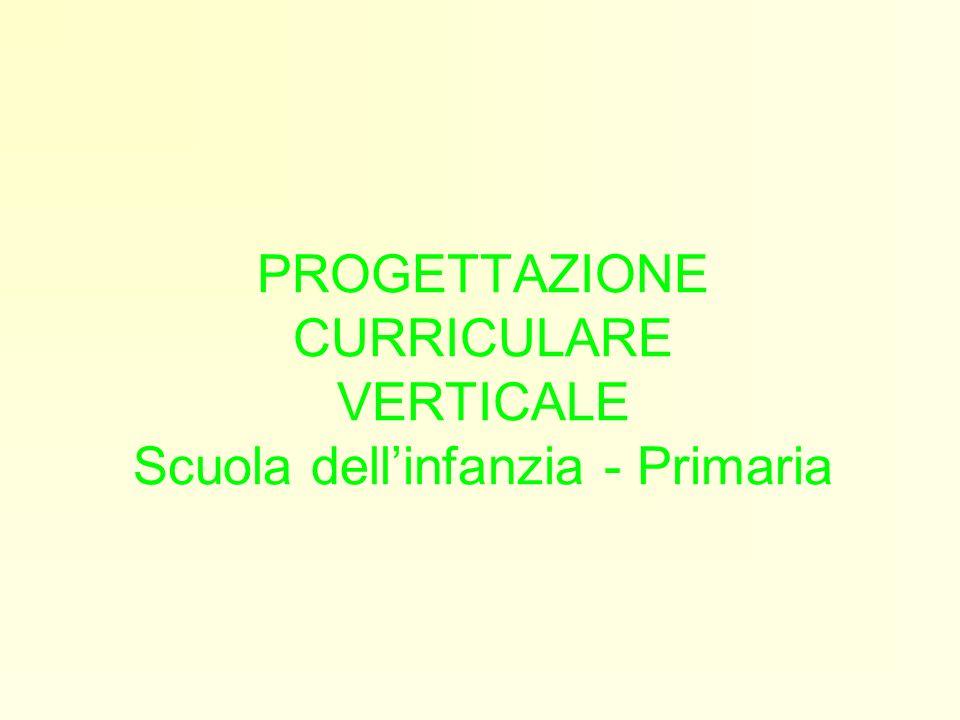 PROGETTAZIONE CURRICULARE VERTICALE Scuola dell'infanzia - Primaria