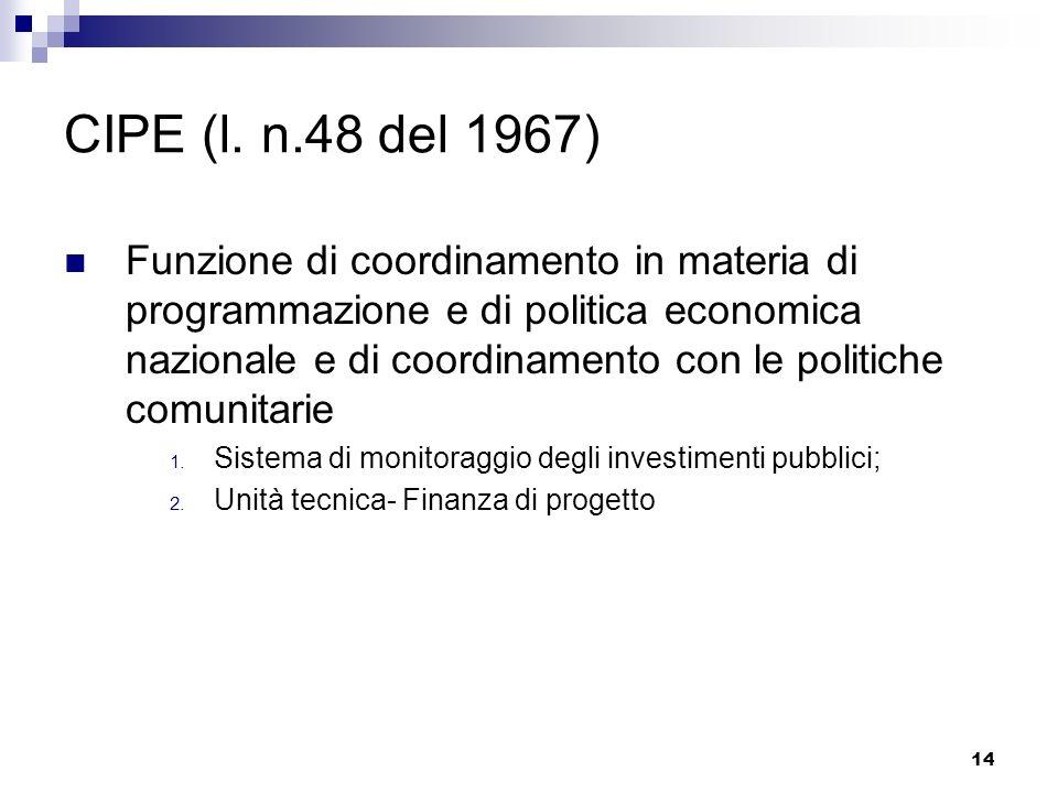 CIPE (l. n.48 del 1967)