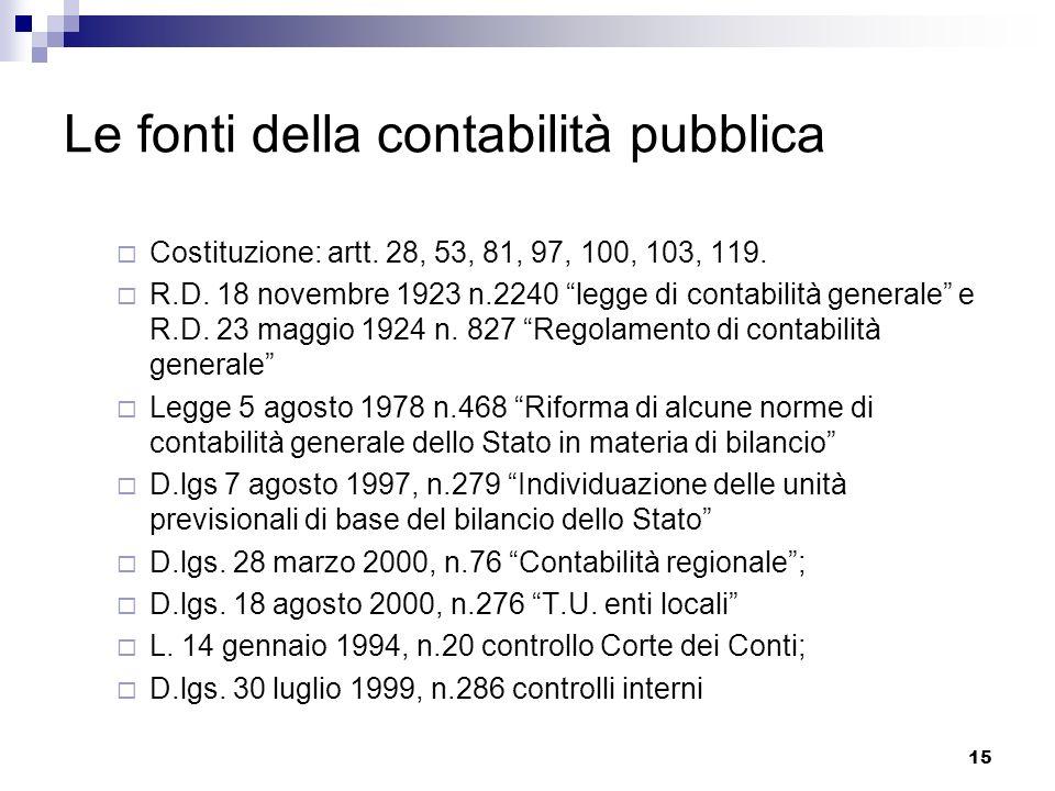 Le fonti della contabilità pubblica