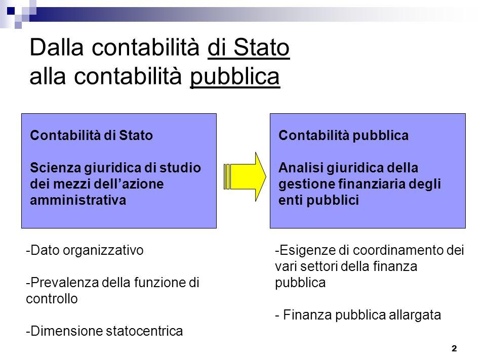 Dalla contabilità di Stato alla contabilità pubblica