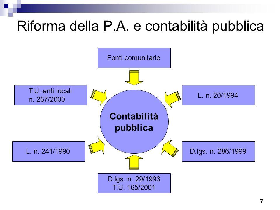 Riforma della P.A. e contabilità pubblica