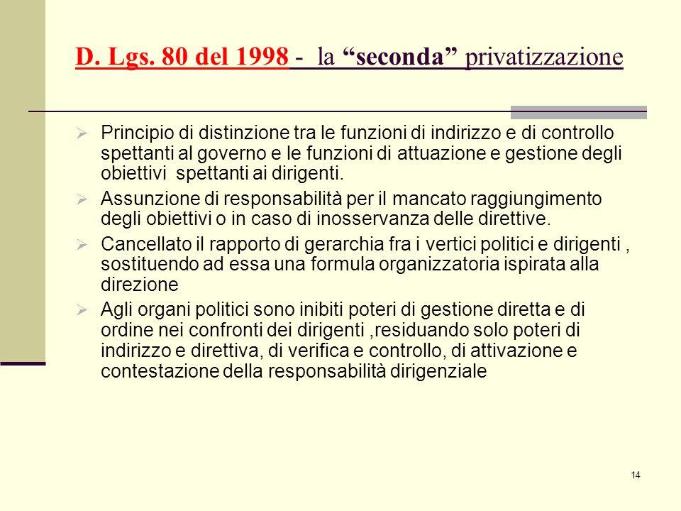 D. Lgs. 80 del 1998 - la seconda privatizzazione