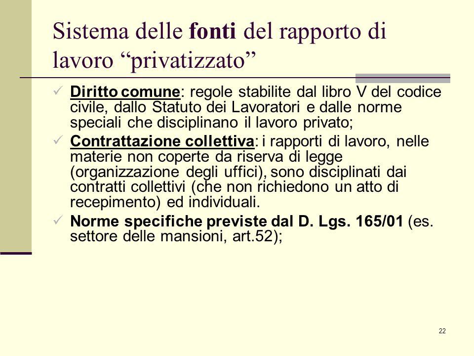 Sistema delle fonti del rapporto di lavoro privatizzato